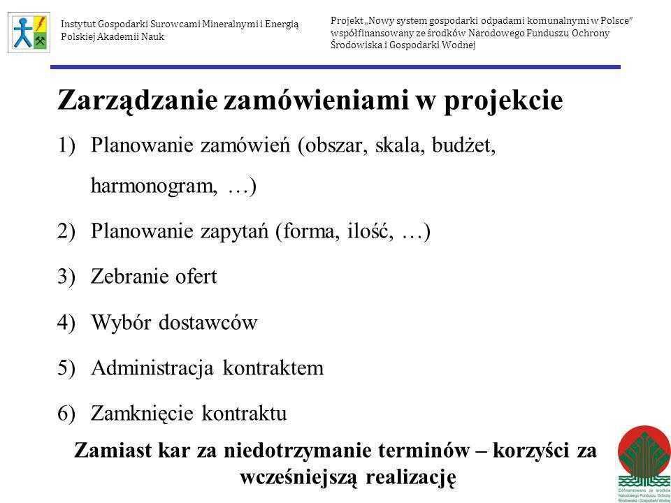 Zarządzanie zamówieniami w projekcie 1)Planowanie zamówień (obszar, skala, budżet, harmonogram, …) 2)Planowanie zapytań (forma, ilość, …) 3)Zebranie o
