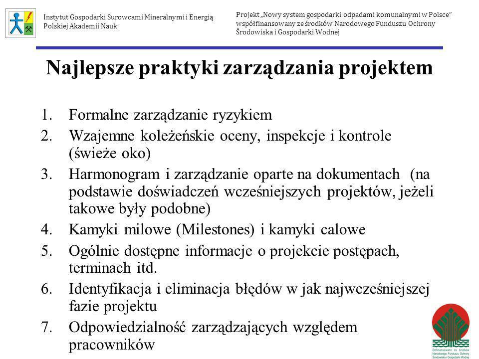 Najlepsze praktyki zarządzania projektem 1.Formalne zarządzanie ryzykiem 2.Wzajemne koleżeńskie oceny, inspekcje i kontrole (świeże oko) 3.Harmonogram