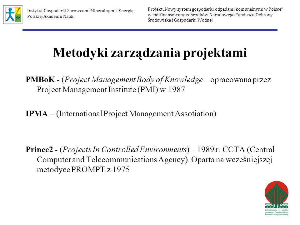 Zarządzanie ryzykiem w projekcie 1)Planowanie zarządzania ryzykiem (akceptacja, przeniesienie, alternatywne scenariusze, działania kryzysowe, …) 2)Lista czynników ryzyka 3)Analiza jakościowa czynników ryzyka 4)Analiza ilościowa czynników ryzyka Macierz czynników ryzyka 5) Plan reakcji na czynniki ryzyka 6) Monitorowanie i kontrola ryzyka Projekt Nowy system gospodarki odpadami komunalnymi w Polsce współfinansowany ze środków Narodowego Funduszu Ochrony Środowiska i Gospodarki Wodnej Instytut Gospodarki Surowcami Mineralnymi i Energią Polskiej Akademii Nauk