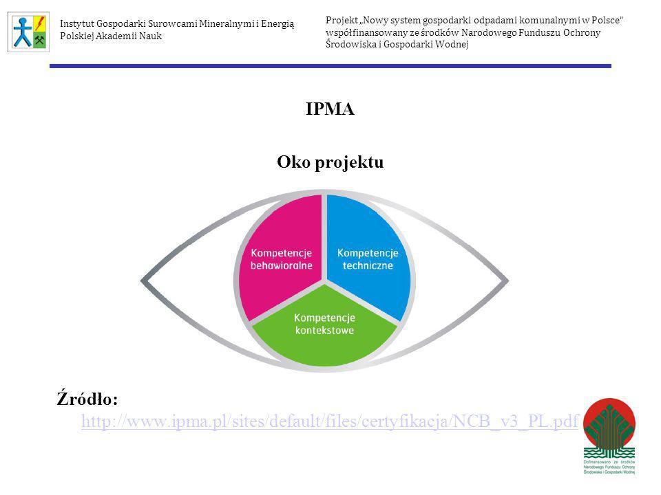 IPMA; źródło: http://www.ipma.pl/sites/default/files/certyfikacja/NCB_v3_PL.pdf http://www.ipma.pl/sites/default/files/certyfikacja/NCB_v3_PL.pdf Projekt Nowy system gospodarki odpadami komunalnymi w Polsce współfinansowany ze środków Narodowego Funduszu Ochrony Środowiska i Gospodarki Wodnej Instytut Gospodarki Surowcami Mineralnymi i Energią Polskiej Akademii Nauk