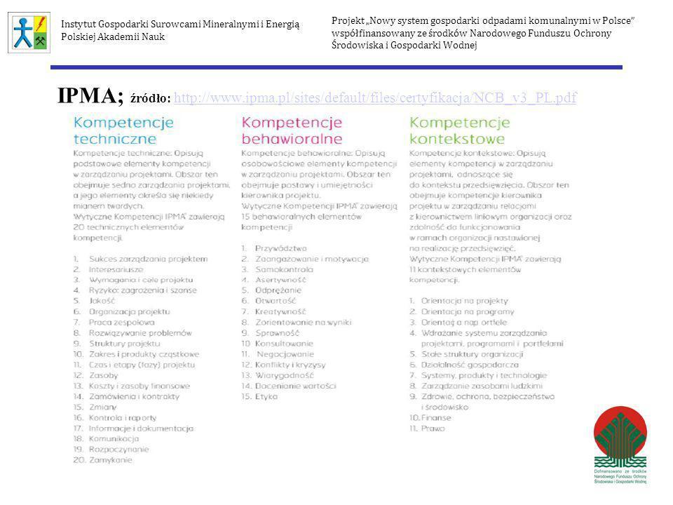 IPMA; źródło: http://www.ipma.pl/sites/default/files/certyfikacja/NCB_v3_PL.pdf http://www.ipma.pl/sites/default/files/certyfikacja/NCB_v3_PL.pdf Proj