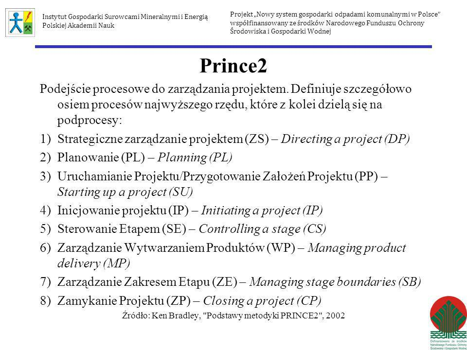 Prince2 Podejście procesowe do zarządzania projektem. Definiuje szczegółowo osiem procesów najwyższego rzędu, które z kolei dzielą się na podprocesy: