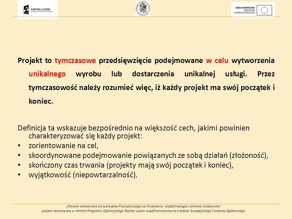 Kierunki zamawiane Uniwersytetu Przyrodniczego we Wrocławiu - biotechnologia i ochrona środowiska projekt realizowany w ramach Programu Operacyjnego Kapitał Ludzki wspófinansowany ze środków Europejskiego Funduszu Społecznego Definiowanie i kosztorysowanie zasobów