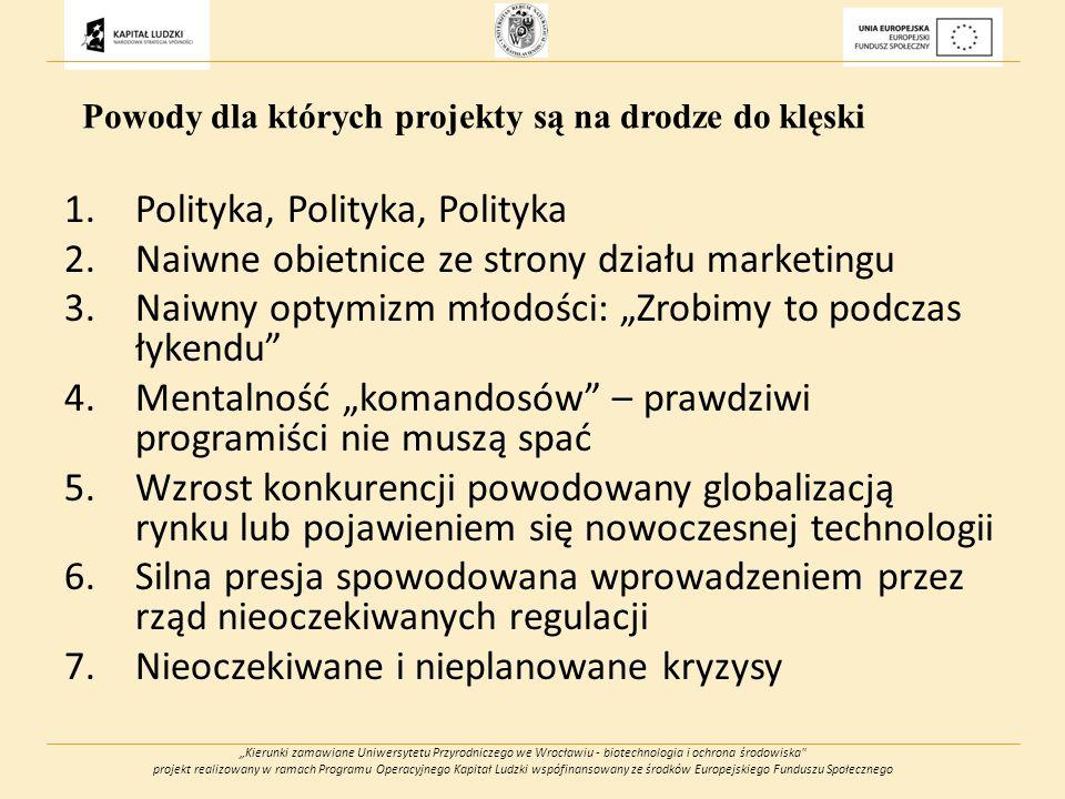 Kierunki zamawiane Uniwersytetu Przyrodniczego we Wrocławiu - biotechnologia i ochrona środowiska projekt realizowany w ramach Programu Operacyjnego Kapitał Ludzki wspófinansowany ze środków Europejskiego Funduszu Społecznego 1.Polityka, Polityka, Polityka 2.Naiwne obietnice ze strony działu marketingu 3.Naiwny optymizm młodości: Zrobimy to podczas łykendu 4.Mentalność komandosów – prawdziwi programiści nie muszą spać 5.Wzrost konkurencji powodowany globalizacją rynku lub pojawieniem się nowoczesnej technologii 6.Silna presja spowodowana wprowadzeniem przez rząd nieoczekiwanych regulacji 7.Nieoczekiwane i nieplanowane kryzysy Powody dla których projekty są na drodze do klęski