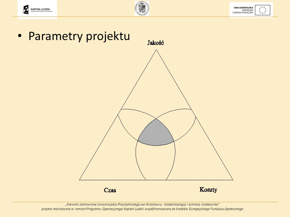Kierunki zamawiane Uniwersytetu Przyrodniczego we Wrocławiu - biotechnologia i ochrona środowiska projekt realizowany w ramach Programu Operacyjnego Kapitał Ludzki wspófinansowany ze środków Europejskiego Funduszu Społecznego Parametry projektu