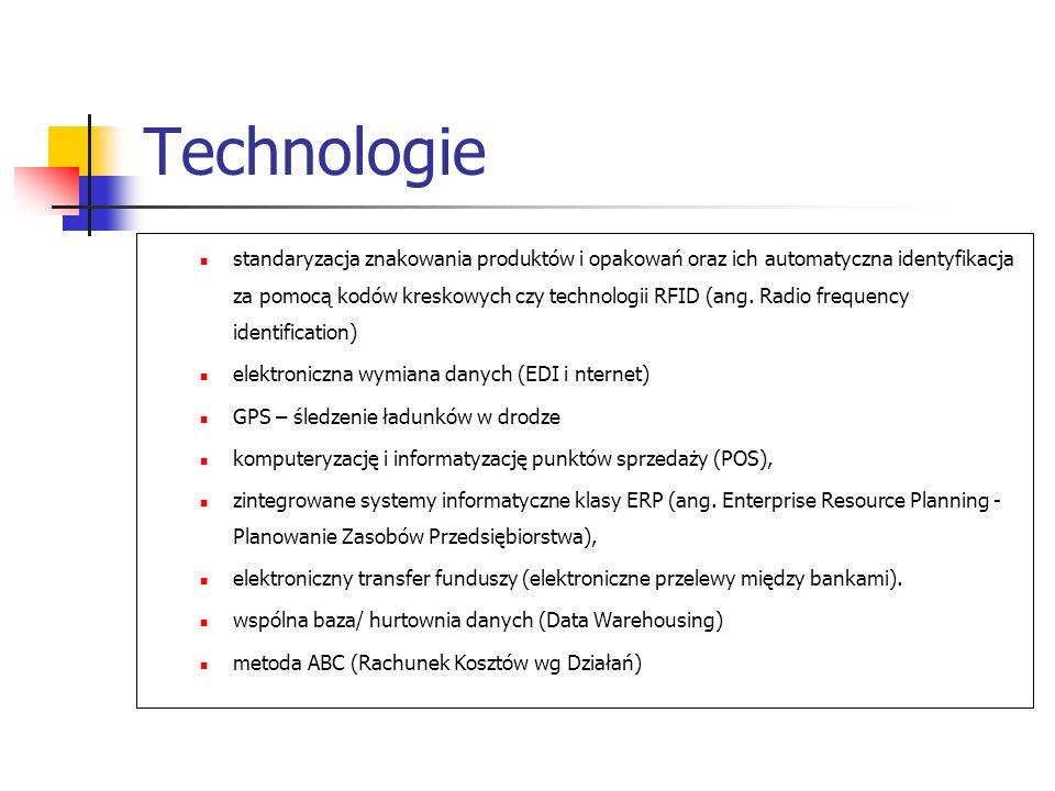 Technologie standaryzacja znakowania produktów i opakowań oraz ich automatyczna identyfikacja za pomocą kodów kreskowych czy technologii RFID (ang. Ra