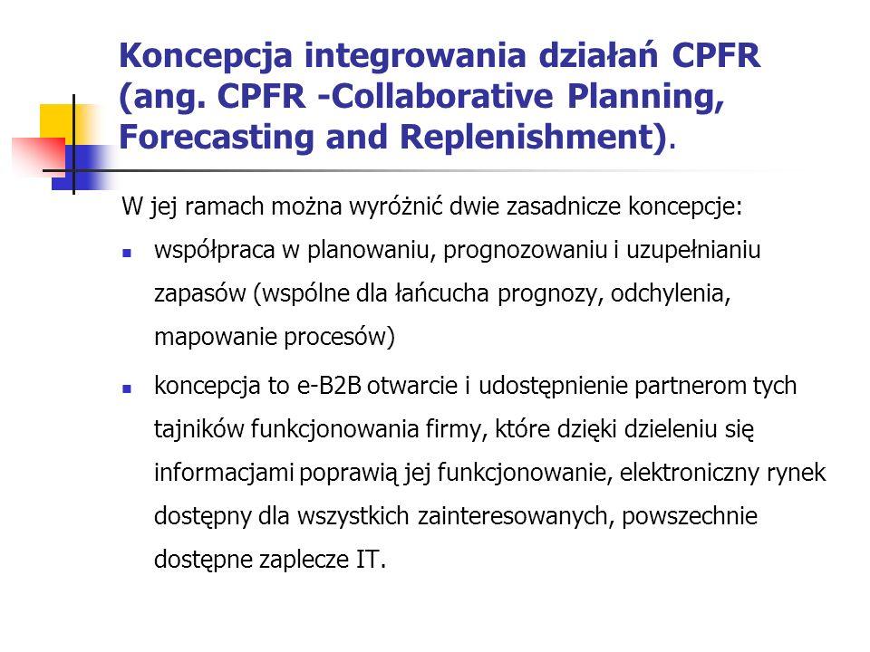 Koncepcja integrowania działań CPFR (ang. CPFR -Collaborative Planning, Forecasting and Replenishment). W jej ramach można wyróżnić dwie zasadnicze ko