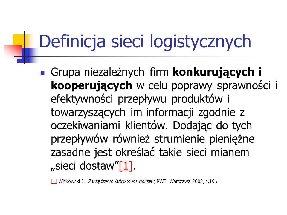 Definicja sieci logistycznych Grupa niezależnych firm konkurujących i kooperujących w celu poprawy sprawności i efektywności przepływu produktów i tow