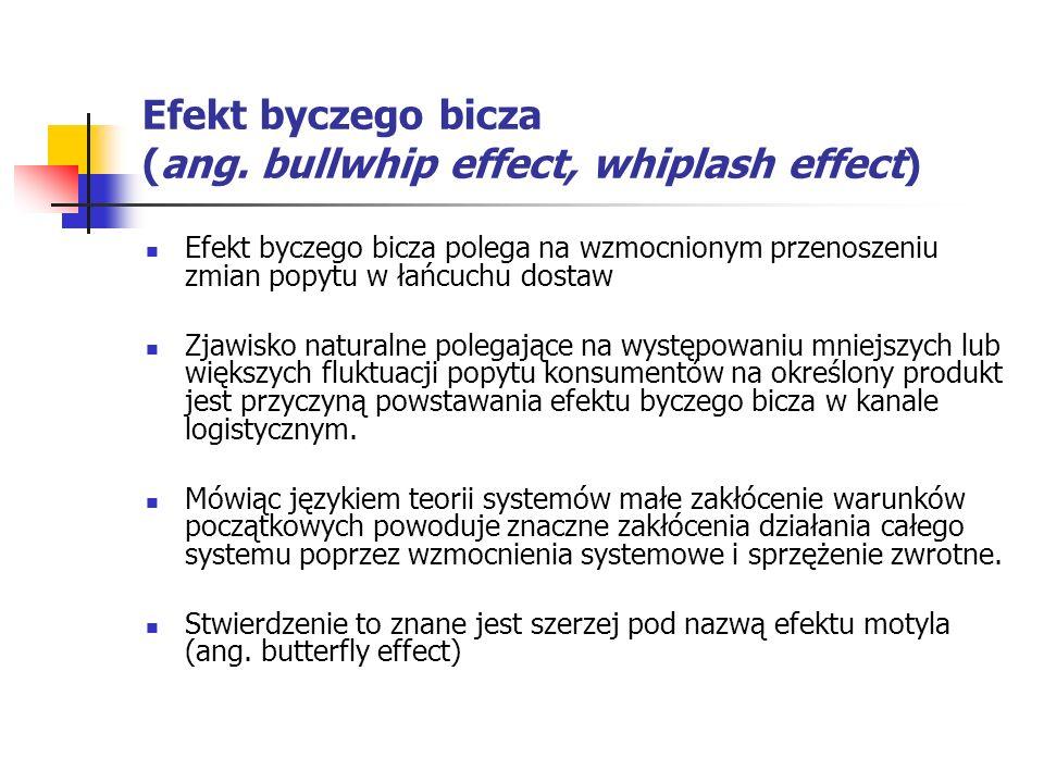 Efekt byczego bicza (ang. bullwhip effect, whiplash effect) Efekt byczego bicza polega na wzmocnionym przenoszeniu zmian popytu w łańcuchu dostaw Zjaw