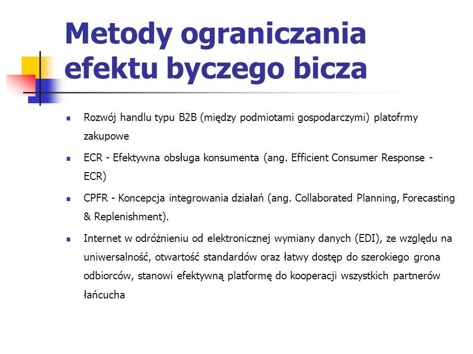 Metody ograniczania efektu byczego bicza Rozwój handlu typu B2B (między podmiotami gospodarczymi) platofrmy zakupowe ECR - Efektywna obsługa konsument
