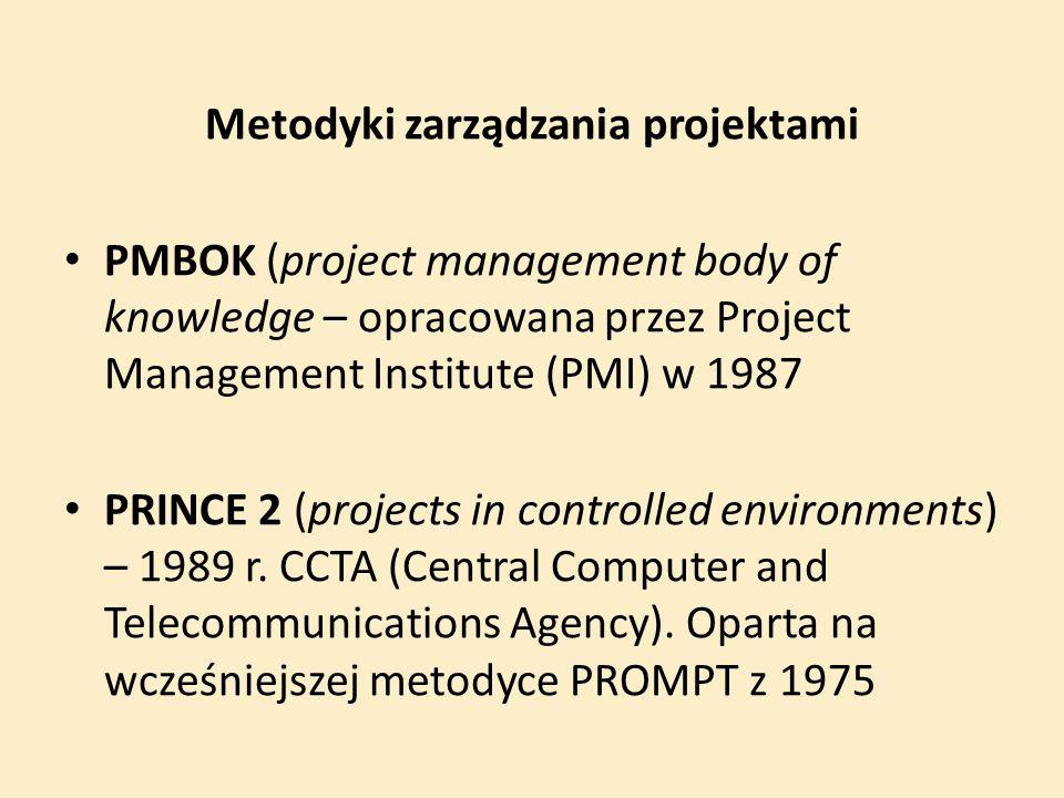 Metodyki zarządzania projektami PMBOK (project management body of knowledge – opracowana przez Project Management Institute (PMI) w 1987 PRINCE 2 (pro