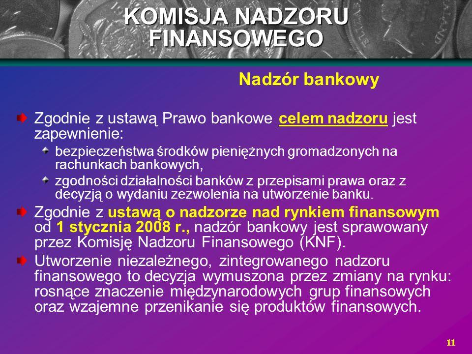 11 KOMISJA NADZORU FINANSOWEGO Zgodnie z ustawą Prawo bankowe celem nadzoru jest zapewnienie: bezpieczeństwa środków pieniężnych gromadzonych na rachu