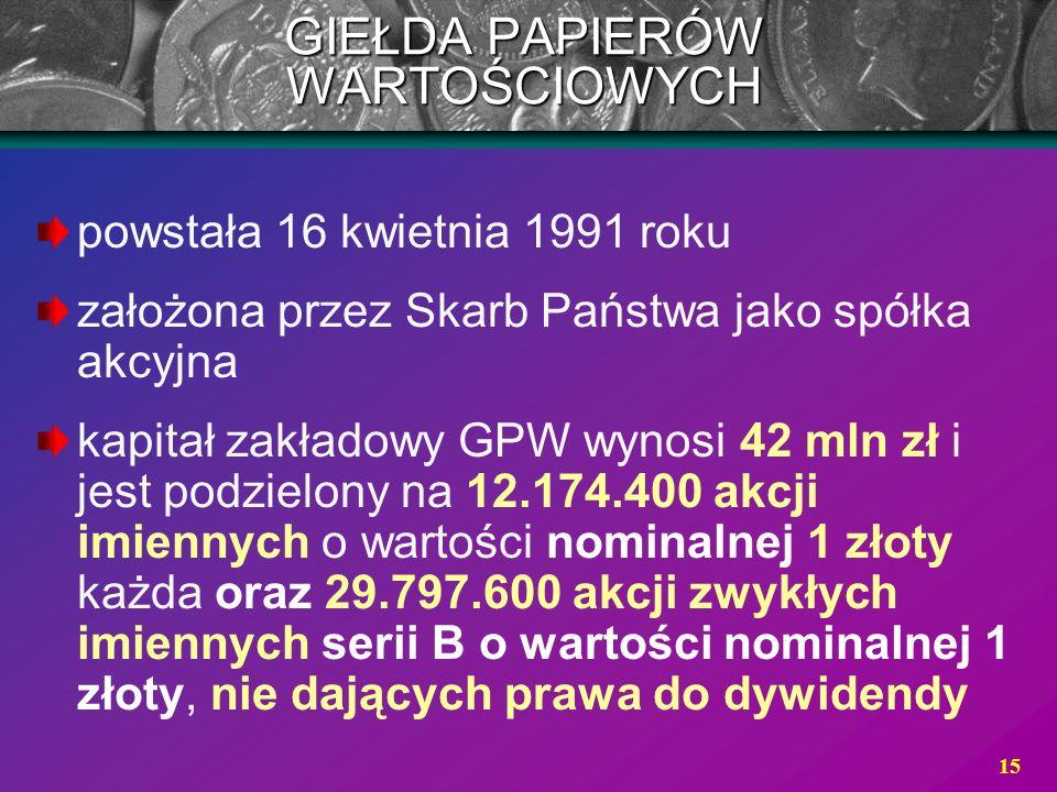 15 powstała 16 kwietnia 1991 roku założona przez Skarb Państwa jako spółka akcyjna kapitał zakładowy GPW wynosi 42 mln zł i jest podzielony na 12.174.