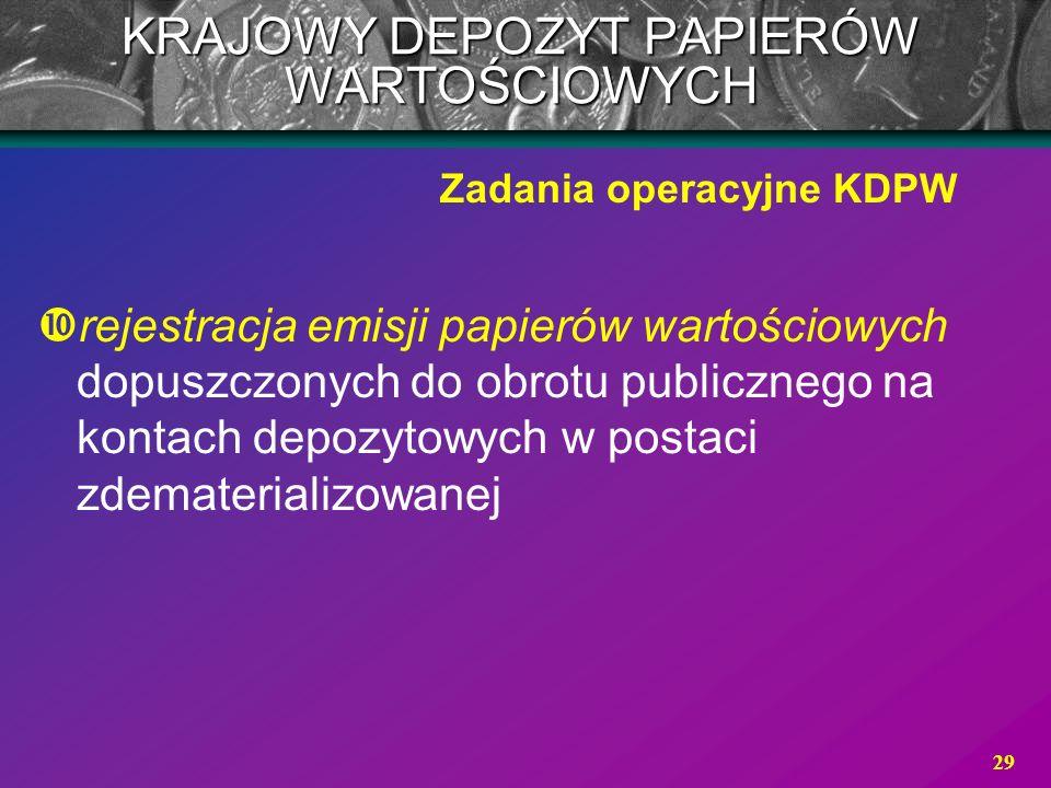 29 rejestracja emisji papierów wartościowych dopuszczonych do obrotu publicznego na kontach depozytowych w postaci zdematerializowanej KRAJOWY DEPOZYT