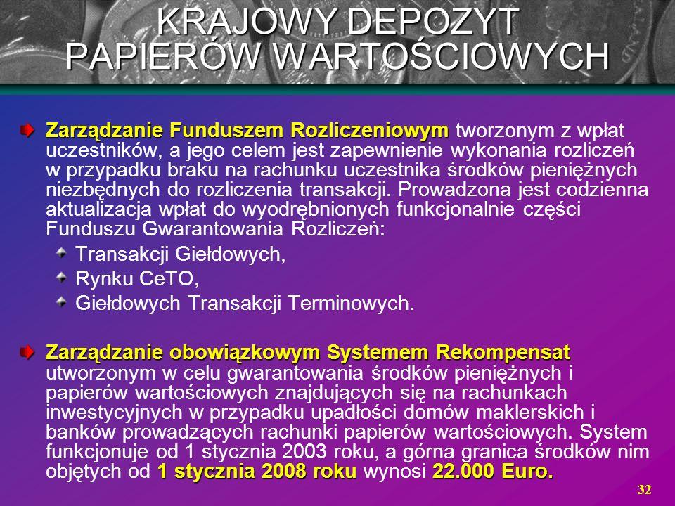 32 KRAJOWY DEPOZYT PAPIERÓW WARTOŚCIOWYCH Zarządzanie Funduszem Rozliczeniowym Zarządzanie Funduszem Rozliczeniowym tworzonym z wpłat uczestników, a j