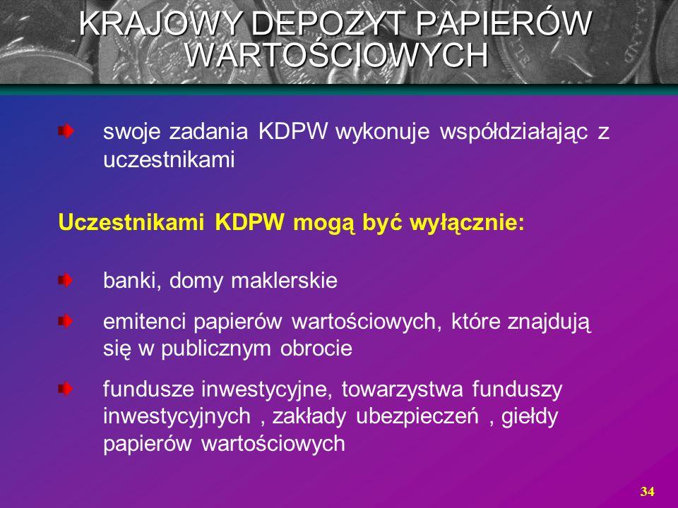 34 swoje zadania KDPW wykonuje współdziałając z uczestnikami Uczestnikami KDPW mogą być wyłącznie: banki, domy maklerskie emitenci papierów wartościow