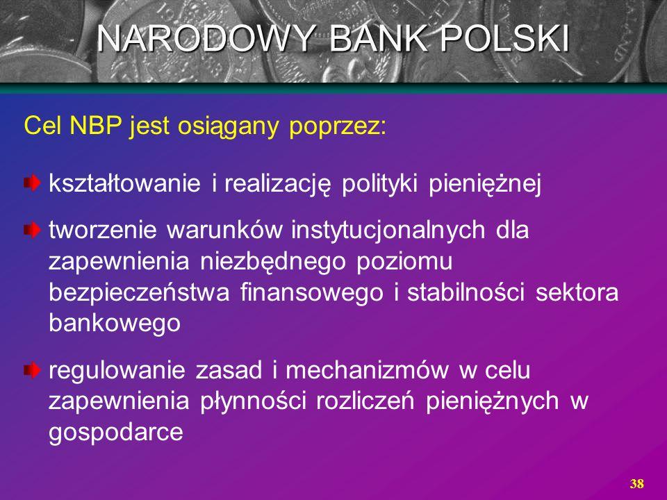 38 Cel NBP jest osiągany poprzez: kształtowanie i realizację polityki pieniężnej tworzenie warunków instytucjonalnych dla zapewnienia niezbędnego pozi
