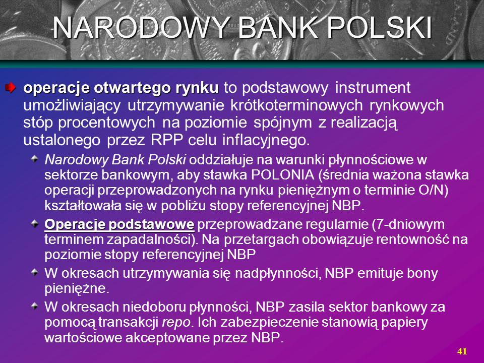 41 NARODOWY BANK POLSKI operacje otwartego rynku operacje otwartego rynku to podstawowy instrument umożliwiający utrzymywanie krótkoterminowych rynkow
