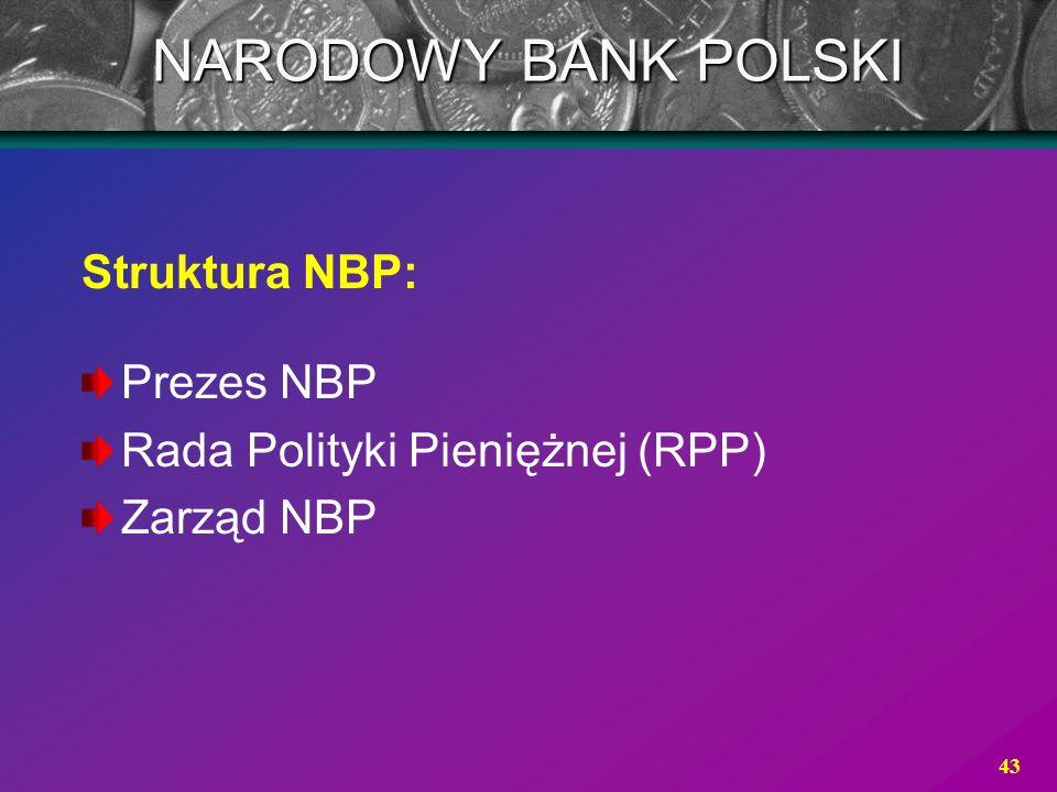 43 Struktura NBP: Prezes NBP Rada Polityki Pieniężnej (RPP) Zarząd NBP NARODOWY BANK POLSKI