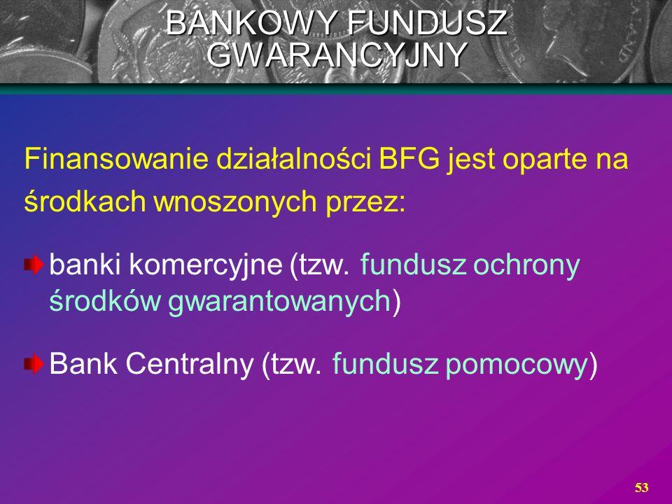 53 Finansowanie działalności BFG jest oparte na środkach wnoszonych przez: banki komercyjne (tzw. fundusz ochrony środków gwarantowanych) Bank Central