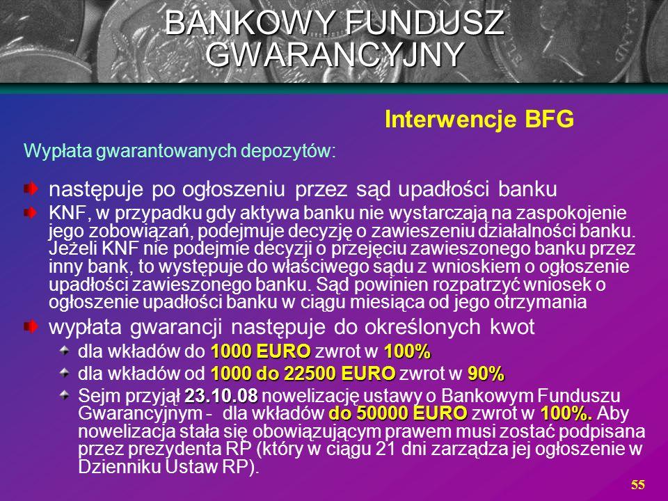 55 Wypłata gwarantowanych depozytów: następuje po ogłoszeniu przez sąd upadłości banku KNF, w przypadku gdy aktywa banku nie wystarczają na zaspokojen