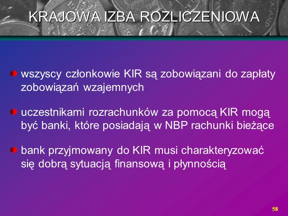 58 wszyscy członkowie KIR są zobowiązani do zapłaty zobowiązań wzajemnych uczestnikami rozrachunków za pomocą KIR mogą być banki, które posiadają w NB