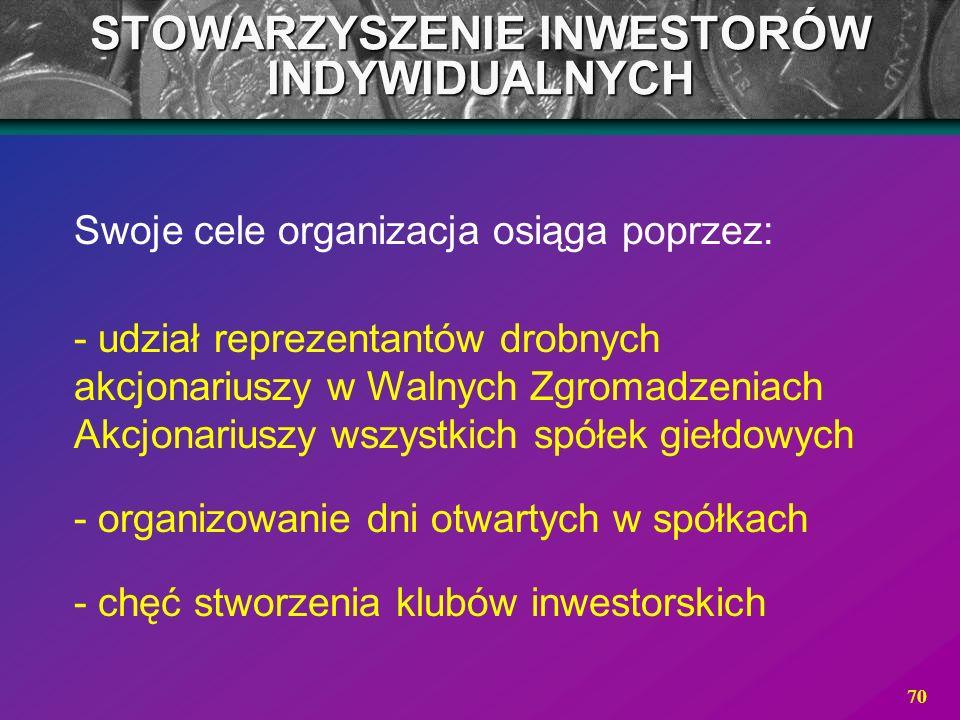 70 Swoje cele organizacja osiąga poprzez: - udział reprezentantów drobnych akcjonariuszy w Walnych Zgromadzeniach Akcjonariuszy wszystkich spółek gieł