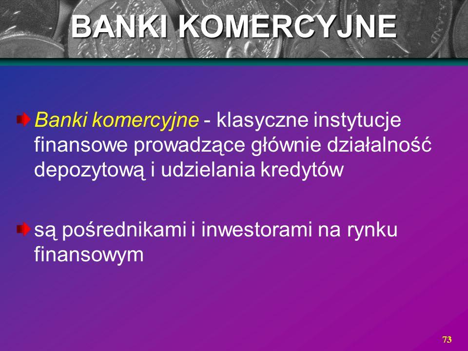 73 BANKI KOMERCYJNE Banki komercyjne - klasyczne instytucje finansowe prowadzące głównie działalność depozytową i udzielania kredytów są pośrednikami