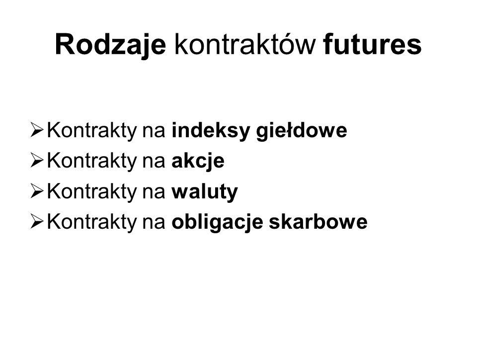 Rodzaje kontraktów futures Kontrakty na indeksy giełdowe Kontrakty na akcje Kontrakty na waluty Kontrakty na obligacje skarbowe