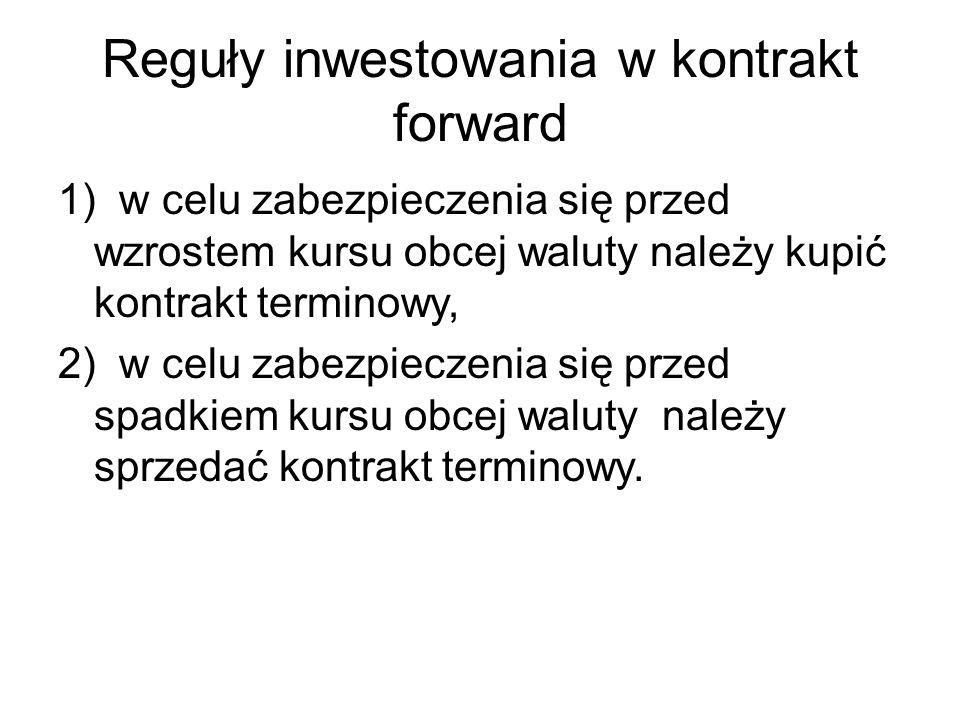 Reguły inwestowania w kontrakt forward 1) w celu zabezpieczenia się przed wzrostem kursu obcej waluty należy kupić kontrakt terminowy, 2) w celu zabez