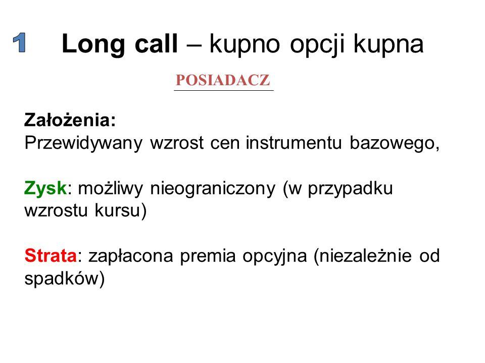 Long call – kupno opcji kupna Założenia: Przewidywany wzrost cen instrumentu bazowego, Zysk: możliwy nieograniczony (w przypadku wzrostu kursu) Strata
