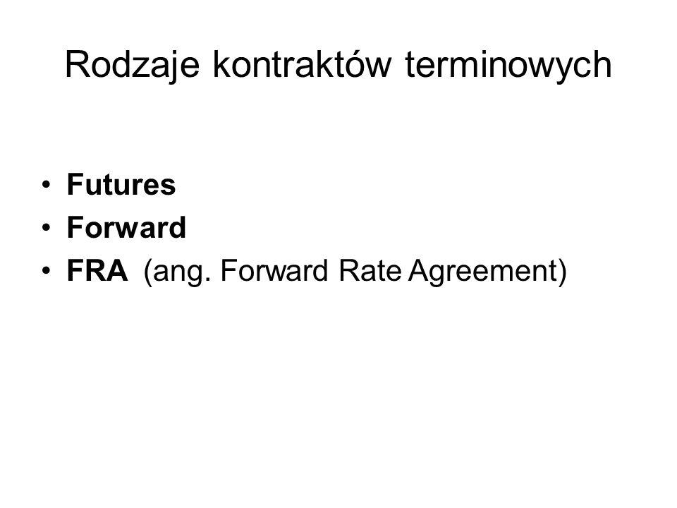 Rodzaje kontraktów terminowych Futures Forward FRA (ang. Forward Rate Agreement)