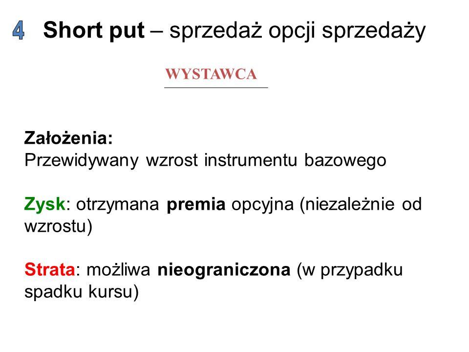 Short put – sprzedaż opcji sprzedaży WYSTAWCA Założenia: Przewidywany wzrost instrumentu bazowego Zysk: otrzymana premia opcyjna (niezależnie od wzros