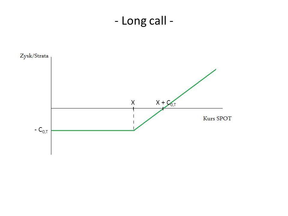- Long call - X + C 0,T - C 0,T X