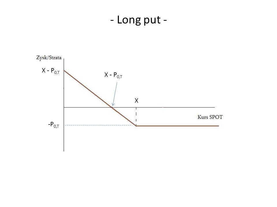 - Long put - X X - P 0,T -P 0,T X - P 0,T