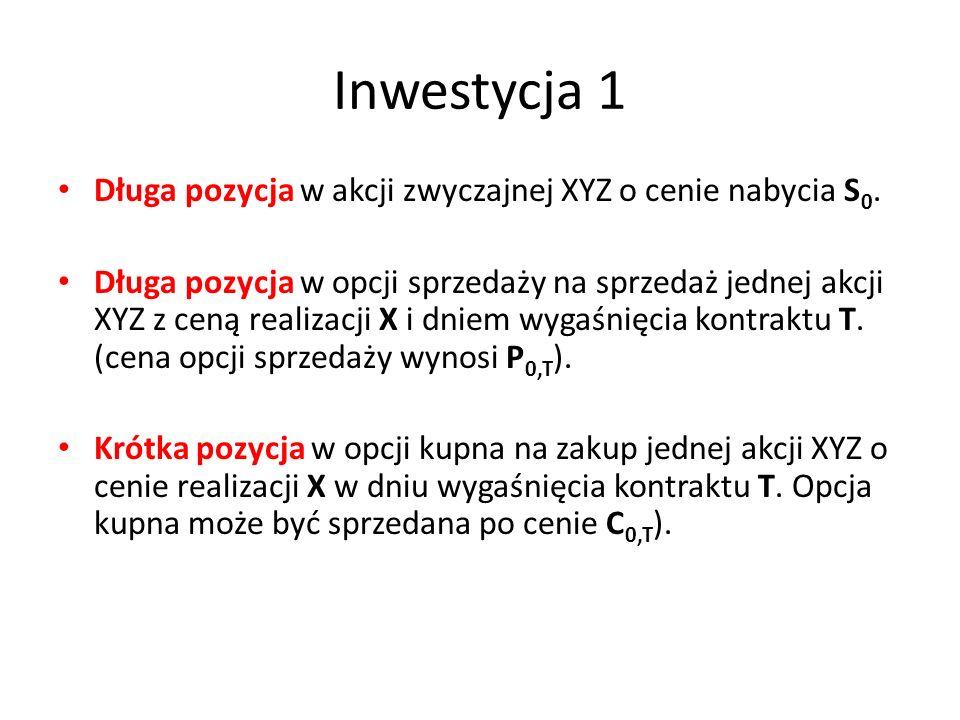 Inwestycja 1 Długa pozycja w akcji zwyczajnej XYZ o cenie nabycia S 0. Długa pozycja w opcji sprzedaży na sprzedaż jednej akcji XYZ z ceną realizacji