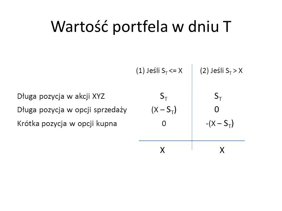 Wartość portfela w dniu T (1) Jeśli S T X Długa pozycja w akcji XYZ S T S T Długa pozycja w opcji sprzedaży (X – S T )0 Krótka pozycja w opcji kupna 0