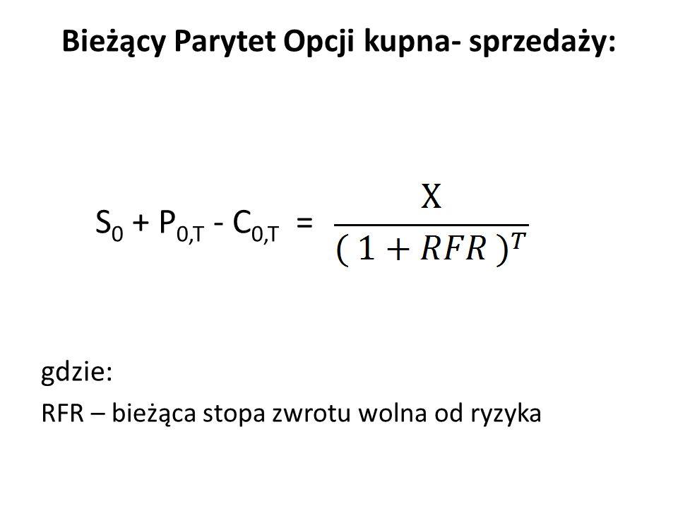 Bieżący Parytet Opcji kupna- sprzedaży: S 0 + P 0,T - C 0,T = gdzie: RFR – bieżąca stopa zwrotu wolna od ryzyka