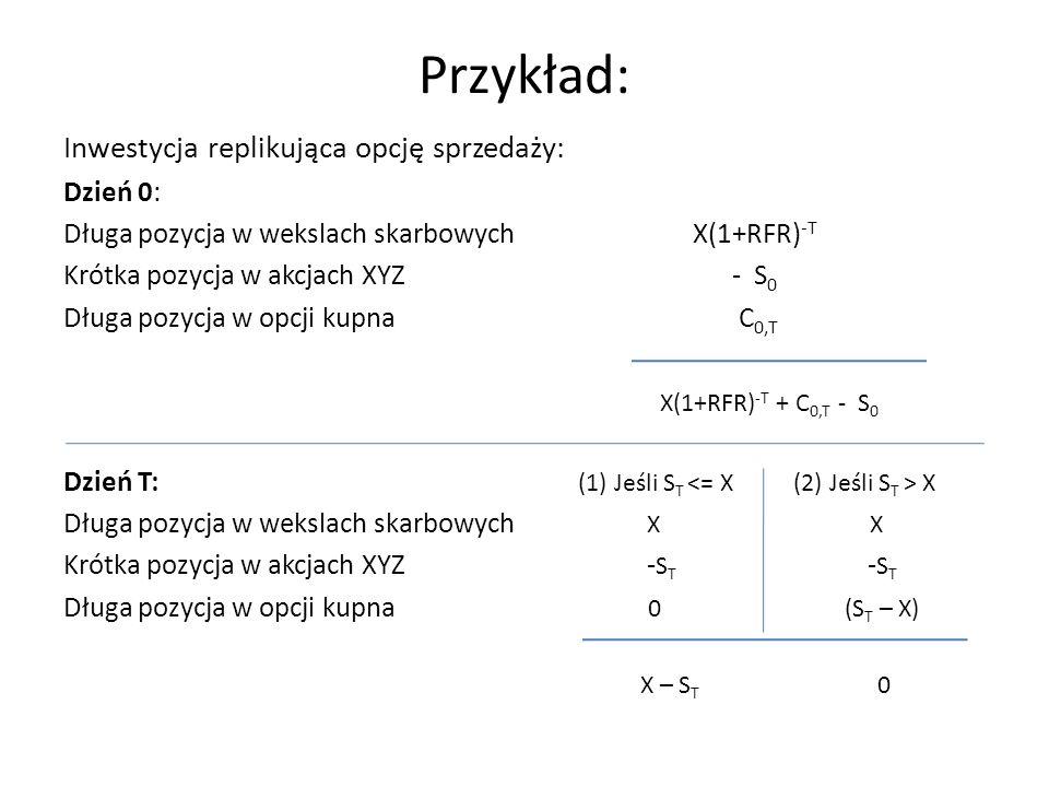 Przykład: Inwestycja replikująca opcję sprzedaży: Dzień 0: Długa pozycja w wekslach skarbowychX(1+RFR) -T Krótka pozycja w akcjach XYZ - S 0 Długa poz