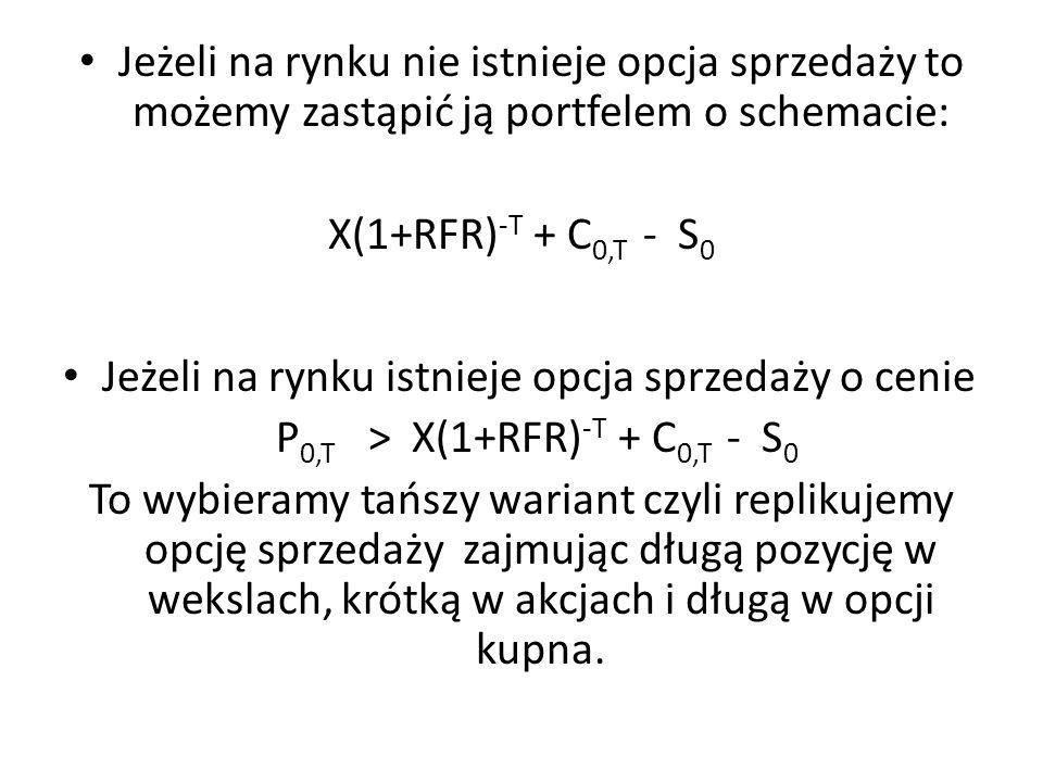 Jeżeli na rynku nie istnieje opcja sprzedaży to możemy zastąpić ją portfelem o schemacie: X(1+RFR) -T + C 0,T - S 0 Jeżeli na rynku istnieje opcja spr