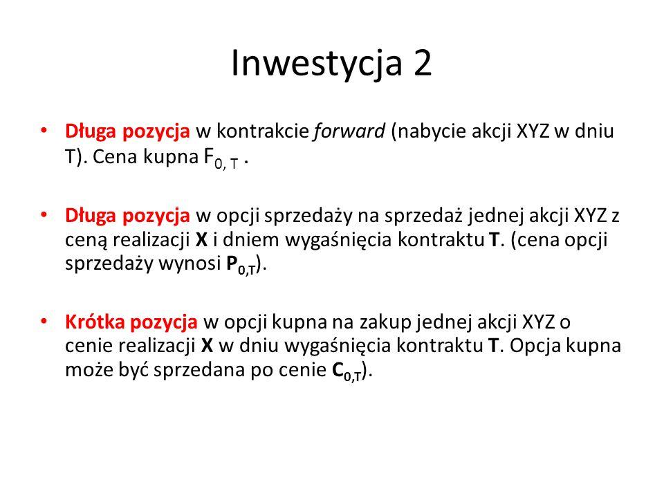 Inwestycja 2 Długa pozycja w kontrakcie forward (nabycie akcji XYZ w dniu T). Cena kupna F 0, T. Długa pozycja w opcji sprzedaży na sprzedaż jednej ak