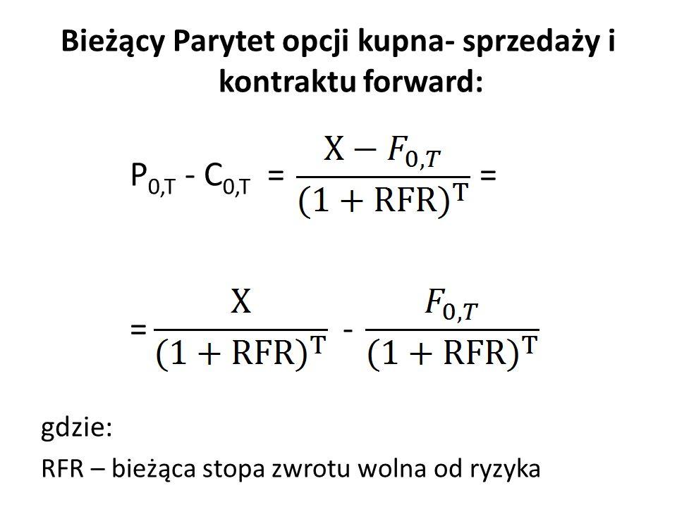 Bieżący Parytet opcji kupna- sprzedaży i kontraktu forward: P 0,T - C 0,T = = = - gdzie: RFR – bieżąca stopa zwrotu wolna od ryzyka