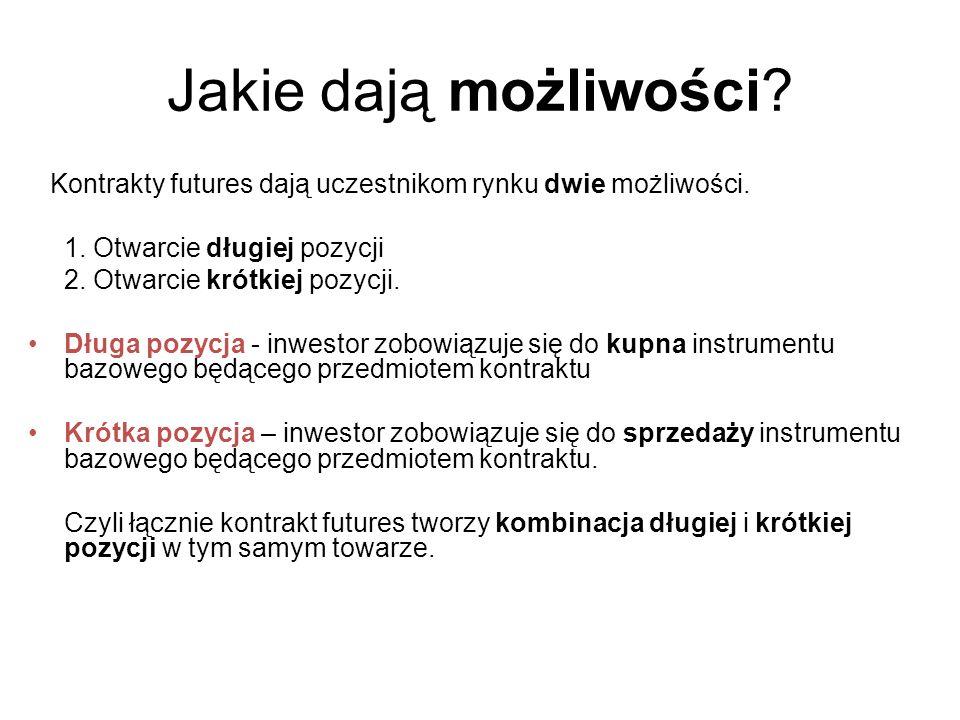 Różnice między kontraktami forward i futures.