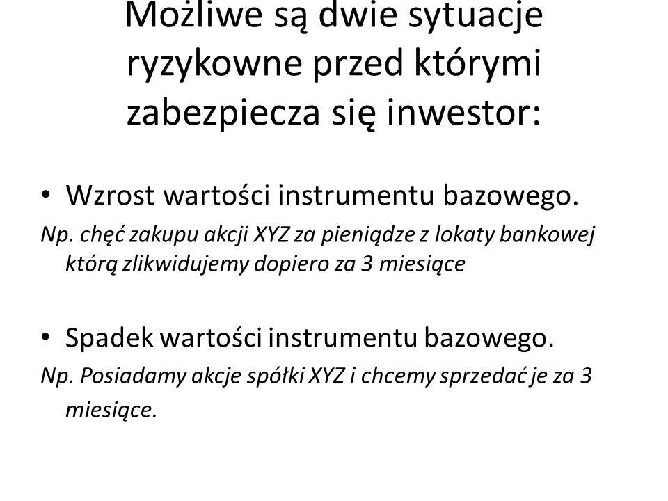 Możliwe są dwie sytuacje ryzykowne przed którymi zabezpiecza się inwestor: Wzrost wartości instrumentu bazowego. Np. chęć zakupu akcji XYZ za pieniądz