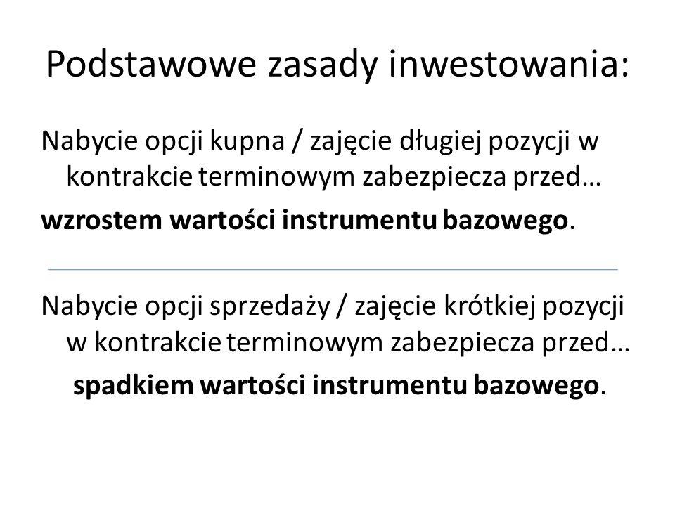 Podstawowe zasady inwestowania: Nabycie opcji kupna / zajęcie długiej pozycji w kontrakcie terminowym zabezpiecza przed… wzrostem wartości instrumentu