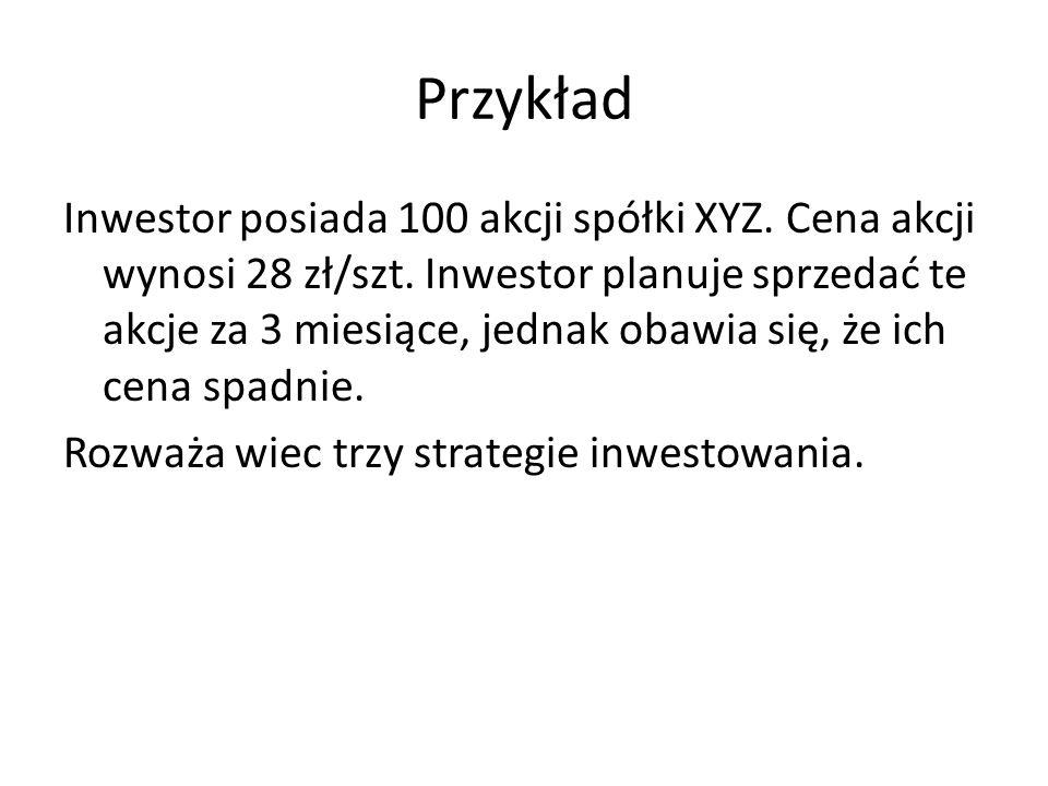 Przykład Inwestor posiada 100 akcji spółki XYZ. Cena akcji wynosi 28 zł/szt. Inwestor planuje sprzedać te akcje za 3 miesiące, jednak obawia się, że i