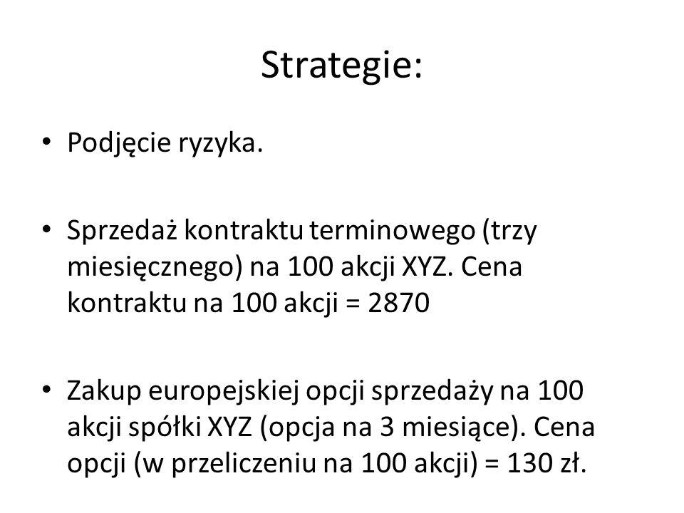 Strategie: Podjęcie ryzyka. Sprzedaż kontraktu terminowego (trzy miesięcznego) na 100 akcji XYZ. Cena kontraktu na 100 akcji = 2870 Zakup europejskiej