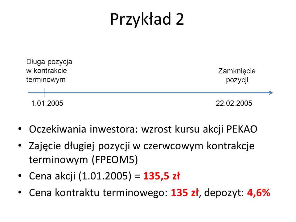 Przykład 2 Oczekiwania inwestora: wzrost kursu akcji PEKAO Zajęcie długiej pozycji w czerwcowym kontrakcje terminowym (FPEOM5) Cena akcji (1.01.2005)