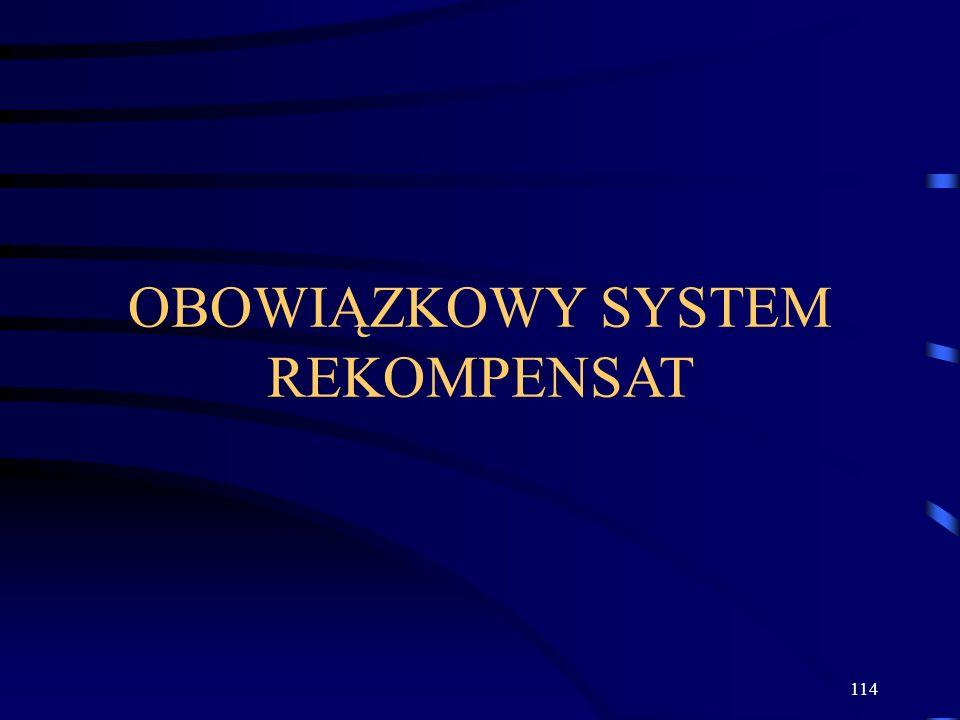 114 OBOWIĄZKOWY SYSTEM REKOMPENSAT
