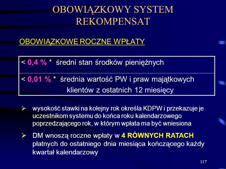 117 OBOWIĄZKOWY SYSTEM REKOMPENSAT OBOWIĄZKOWE ROCZNE WPŁATY < 0,4 % * średni stan środków pieniężnych < 0,01 % * średnia wartość PW i praw majątkowyc